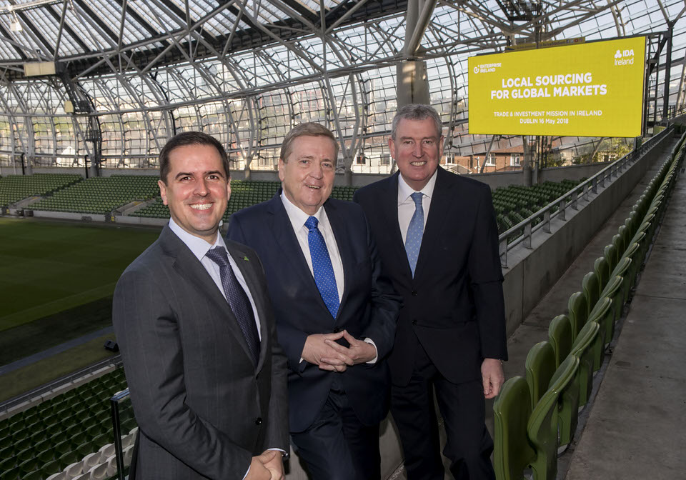 Trade and Investment Mission Ireland