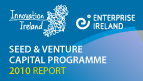 €42 million invested in 74 companies by Irish venture capital firms supported by Enterprise Ireland in 2010
