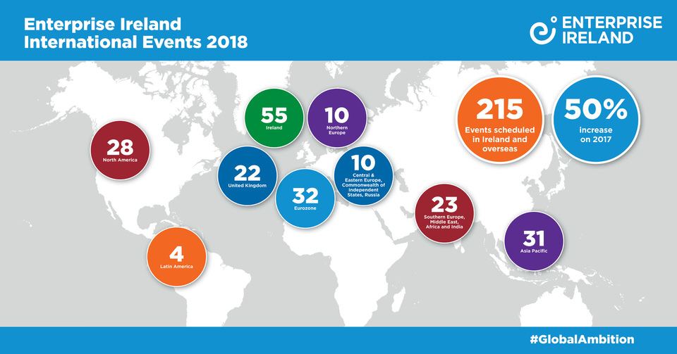 International Events Programme 2018 Infographic