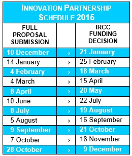 Innovation Partnership Schedule 2015